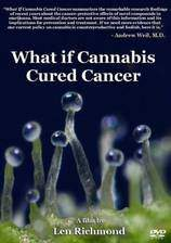 Movie What If Cannabis Cured Cancer