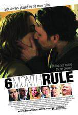 Movie 6 Month Rule