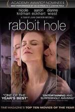 Movie Rabbit Hole